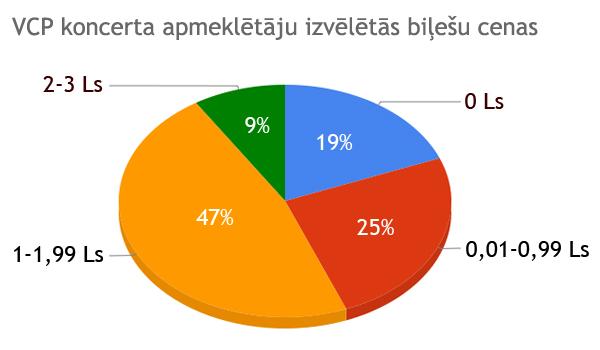 vcp-cenas